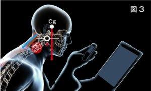 頸椎ヘルニア治療について説明画像3